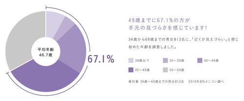 enkin_graph.jpg