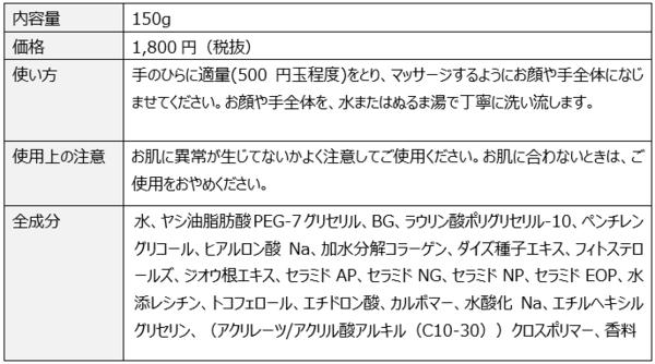 メトメ_プレスリリース_表.png